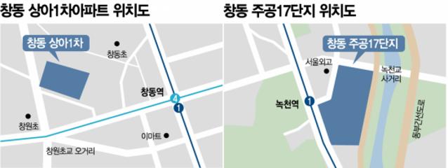 상계동·창동 재건축 '순항'… 동북권 집<b>값</b> 더 뛰나