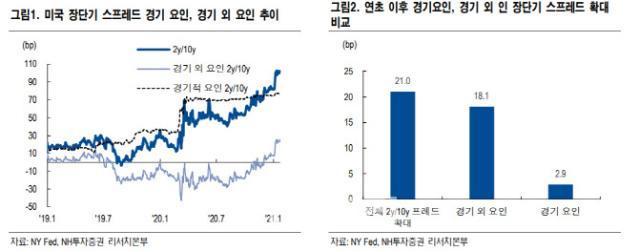 """""""긴축 시기상조…1월 FOMC서 ..."""