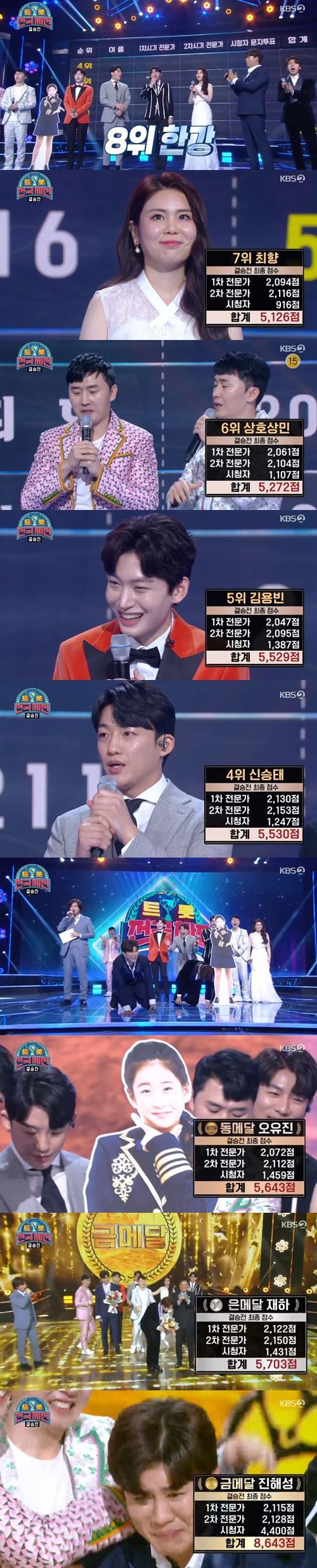 '트롯 전국체전' 금메달 주인공 진해성 사진=KBS2 예능프로그램 '트롯 전국체전' 캡처
