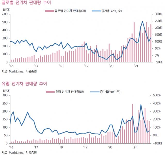 [클릭 e종목] 삼성SDI, 원형전지 호황에 3Q 실적 '...