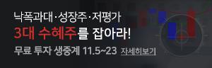낙폭과대, 성장주, 저평가_3대 수혜주 (~11/23)